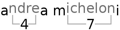 a4a m7i numeronym